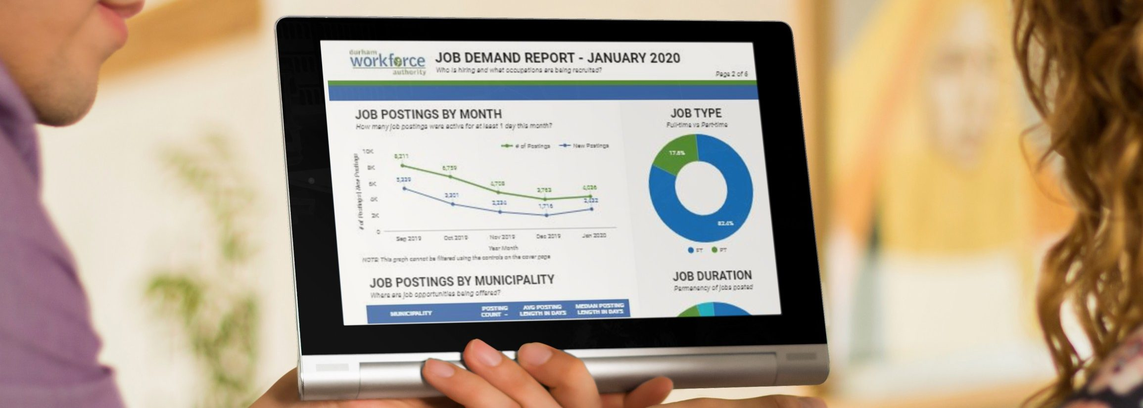 job demand report