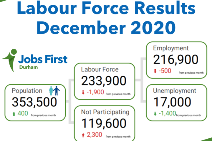 December 2020 Labour Force Report