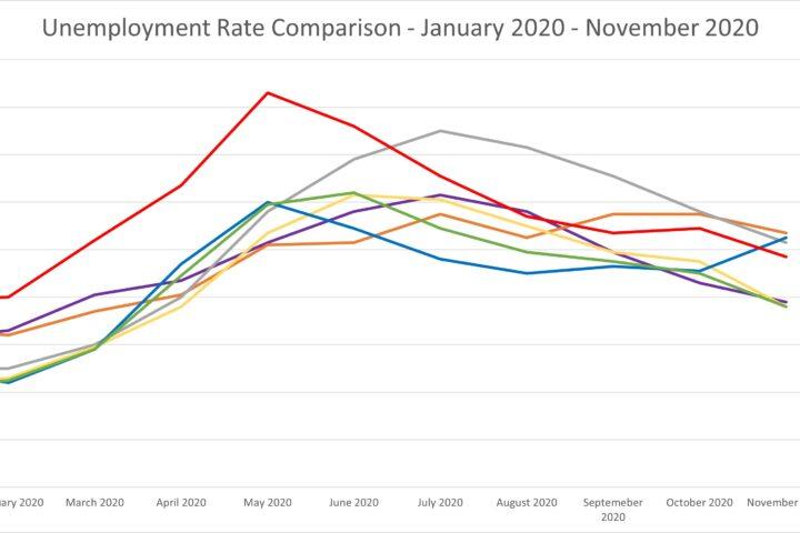 Unemployment Rates Across Ontario